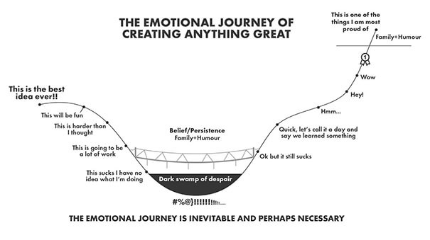 The emotional journey of creating anything great